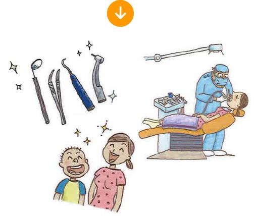 確実に消毒・滅菌した器具で! 衛生的に治療しています。  健康的な歯で、明るい生活を!